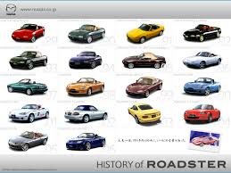 mazda motor corp history of mazda eunos roadster transportation u0026 machine