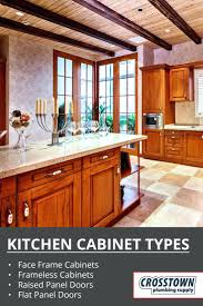 designs for kitchen cabinet doors tags plans for kitchen cabinet