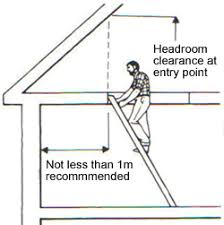 How To Plumb A House by How To Install A Loft Ladder