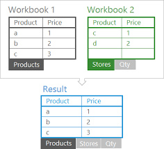 merge multiple excel worksheets into 1 consolidate worksheets