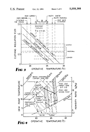 Ashrae Thermal Comfort Zone Patent Us5058388 Method And Means Of Air Conditioning Google