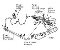 2000 ford focus power steering power steering hose replacement steering problem 6 cyl front