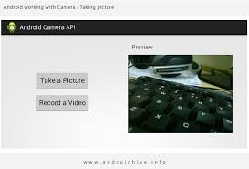 tutorial android hardware camera2 android working with camera