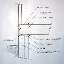 Exterior Basement Wall Insulation by How To Firestop Your Basement Contractor Kurt