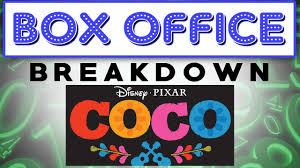 coco drives boxoffice loco box office breakdown for november
