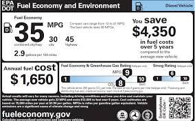 lexus v8 fuel economy report average new car fuel economy hits 24 1 mpg in october