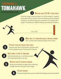 learn how to throw a tomahawk or axe view the complete guide here