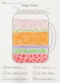 measuring jug activity example 2 grade 3 4 pinterest age