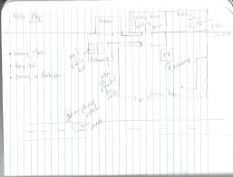 a peek inside my writer u0027s notebook two writing teachers