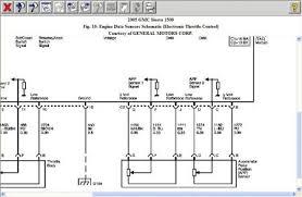 2005 gmc sierra throttle by wire diagram electrical problem 2005
