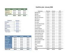Saving Spreadsheet 5 Household Budget Templates That Will Help If You Actually Stick