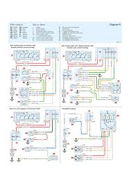 pug wiring diagrams peugeot wiring diagram wiring diagram user