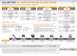 nissan altima 2015 vs chevy malibu 2016 chevrolet malibu vs ford fusion arnold chevrolet