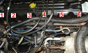 96 era i6 4 0 spark plug wires layout question jeep cherokee forum