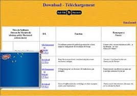 telecharger icone bureau télécharger gestionnaire d icône du bureau dim pour windows