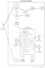 online payment use case diagram use case diagram uml creately