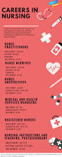 best 25 nursing certifications ideas only on pinterest