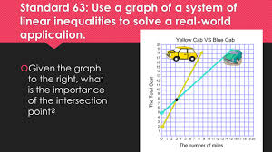 System Of Linear Inequalities Worksheet Systems Of Equations Algebra 1 Unit Ppt Download
