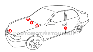 mitsubishi paint code locations touch up paint automotivetouchup