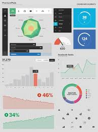 ui pattern names 20 awesome dashboard designs that will inspire you designrfix com
