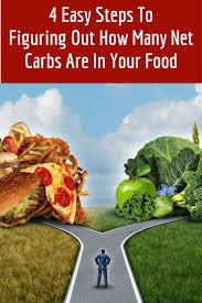 14 best burgers u0026 bacon atkins diet induction phase 1 blog posts