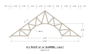Hip Roof Trusses Prices Tips U0026 Ideas Parallel Chord Truss Inverted Roof Truss Raised