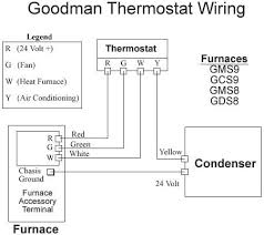goodman furnace thermostat wiring diagram wiring diagram and