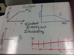 worksheet 1 stacks of motion graphs betterlesson