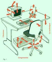 bureau poste de travail des postes de travail ergonomiques