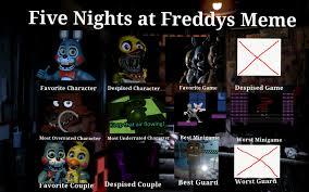 Meme Freddy - five nights at freddy s meme by fazbertentertainmen on deviantart