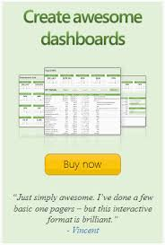 Excel Dashboards Templates Excel Dashboard Templates Now Chandoo Org Become