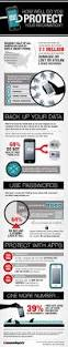 best 20 consumer reports magazine ideas on pinterest report cell phone security