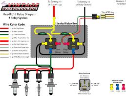 h4 headlight bulb wiring diagram
