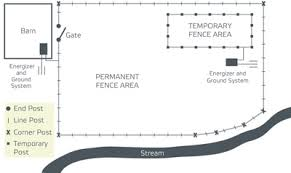 fence planning patriotglobal com