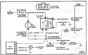 s10 engine harness diagram s10 control arm wiring diagram odicis