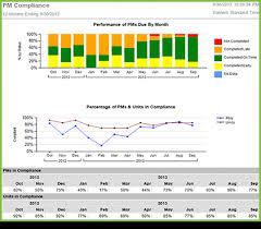 fleet report template fleet manager software reporting fleet tracking reports dossier