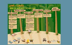 lord of the flies themes and messages lord of the flies game review for teachers common sense education