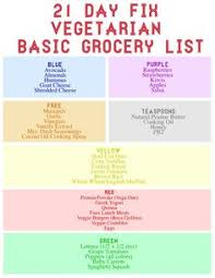 building a healthy vegan grocery list vegans eating raw and