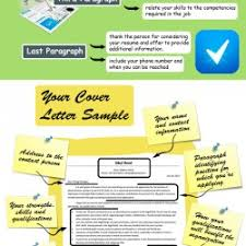 resume cover letter writing tips visual ly
