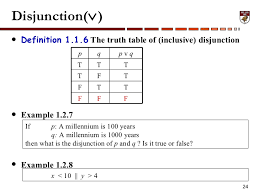 Truth Table Definition Ch1 Sets And Logic 1