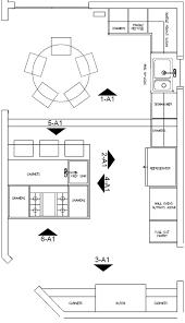 Interior Design Kansas City by Kitchen Remodeling Kansas City U2013 Fitbooster Me