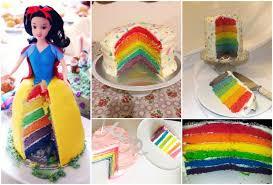 easy 6 layer rainbow cake step step