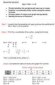using the vertex formula quadratic functions lesson 2