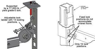 Backyard Buddy Lift Reviews Bendpak Hd 9 Four Post Car Lift 9 000 Lb Capacity