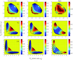 excited state wavepacket and potential reconstruction by coherent