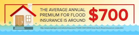 Estimate Flood Insurance Cost by 21st Century Insurance Review Quote Com
