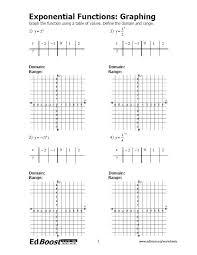 graphing functions worksheet worksheets