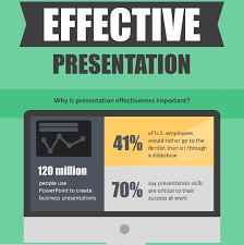 how to do a good powerpoint presentation sikana me