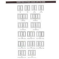 Patio Door Sizes Sliding Patio Door Measurements Free Home Decor