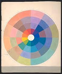 citation color wheel 19 rudolph schaeffer papers archives